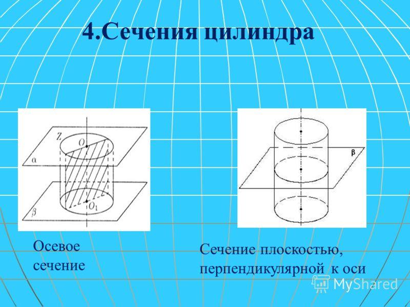 4.Сечения цилиндра Осевое сечение Сечение плоскостью, перпендикулярной к оси