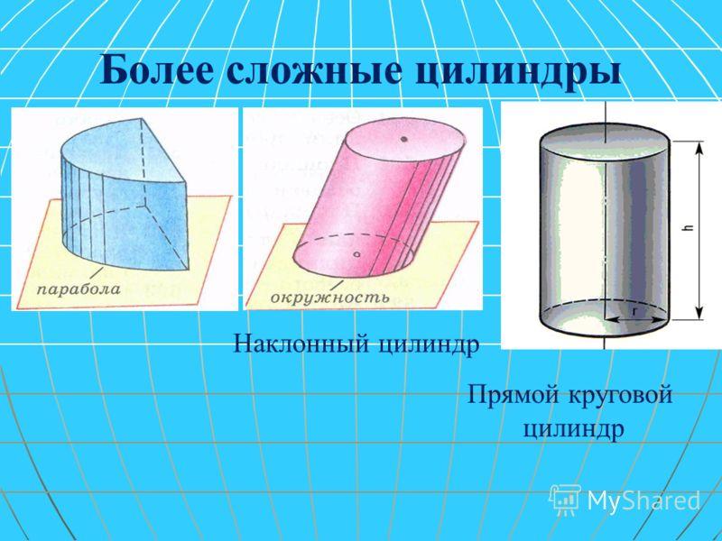 Более сложные цилиндры Наклонный цилиндр Прямой круговой цилиндр