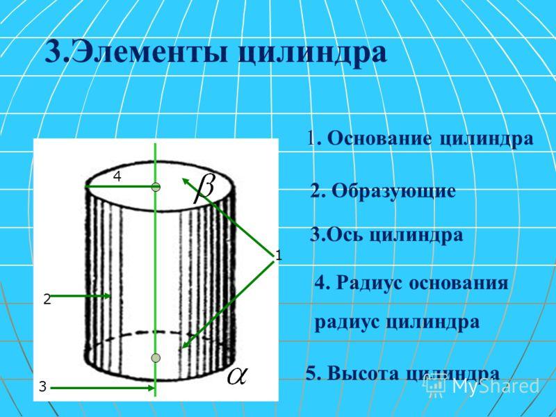 3.Элементы цилиндра 1 2 3 4 1 1. Основание цилиндра 2. Образующие 3.Ось цилиндра 4. Радиус основания радиус цилиндра 5. Высота цилиндра