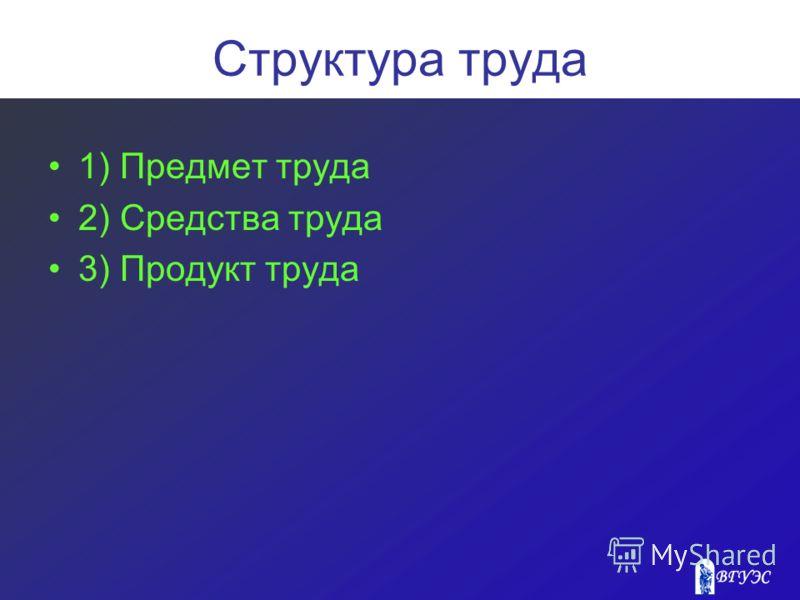 Структура труда 1) Предмет труда 2) Средства труда 3) Продукт труда