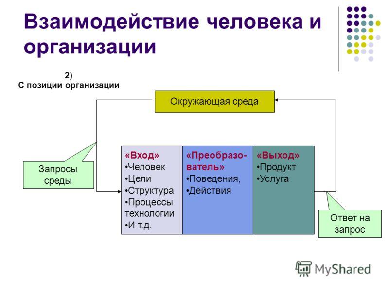 Взаимодействие человека и организации 2) С позиции организации Окружающая среда «Вход» Человек Цели Структура Процессы технологии И т.д. «Преобразо- ватель» Поведения, Действия «Выход» Продукт Услуга Запросы среды Ответ на запрос