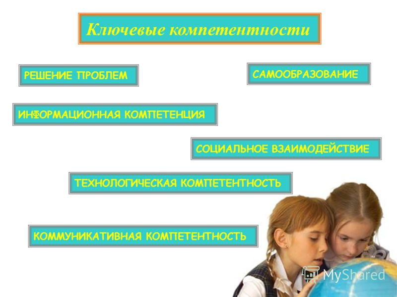 Ключевые компетентности РЕШЕНИЕ ПРОБЛЕМ ТЕХНОЛОГИЧЕСКАЯ КОМПЕТЕНТНОСТЬ САМООБРАЗОВАНИЕ ИНФОРМАЦИОННАЯ КОМПЕТЕНЦИЯ СОЦИАЛЬНОЕ ВЗАИМОДЕЙСТВИЕ КОММУНИКАТИВНАЯ КОМПЕТЕНТНОСТЬ