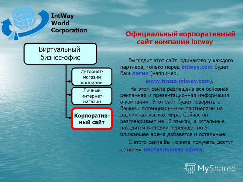 Официальный корпоративный сайт компании Intway. Выглядит этот сайт одинаково у каждого партнера, только перед intway.com будет Ваш логин (например, www.firuza.intway.com). На этом сайте размещена вся основная рекламная и презентационная информация о