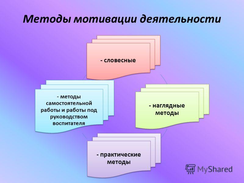 Методы мотивации деятельности - словесные - наглядные методы - практические методы - методы самостоятельной работы и работы под руководством воспитателя