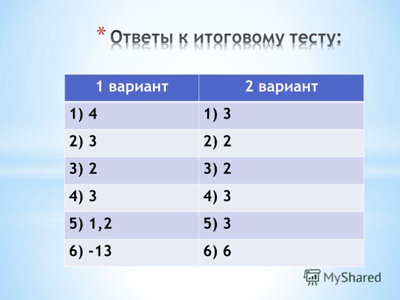 1 вариант2 вариант 1) 41) 3 2) 32) 2 3) 2 4) 3 5) 1,25) 3 6) -136) 6