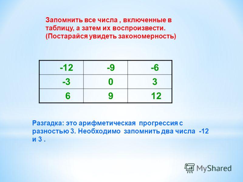 -12 -9 -6 -3 0 3 6 9 12 Разгадка: это арифметическая прогрессия с разностью 3. Необходимо запомнить два числа -12 и 3. Запомнить все числа, включенные в таблицу, а затем их воспроизвести. (Постарайся увидеть закономерность)