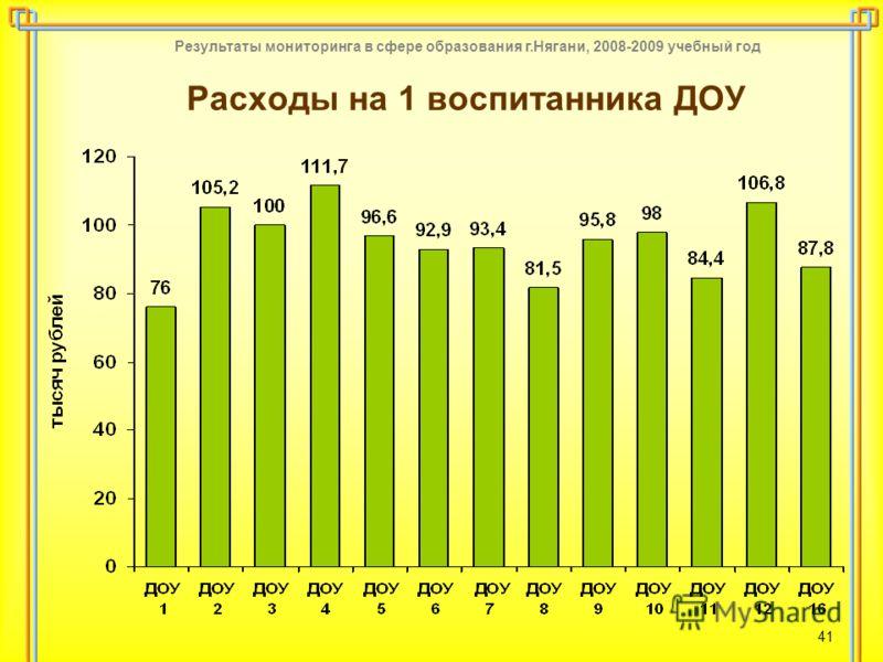 Результаты мониторинга в сфере образования г.Нягани, 2008-2009 учебный год 41 Расходы на 1 воспитанника ДОУ