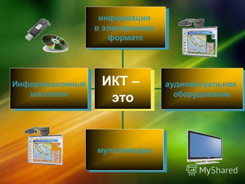 ИКТ – это информация в электронном формате аудиовизуальное оборудование мультимедиа Информационные носители