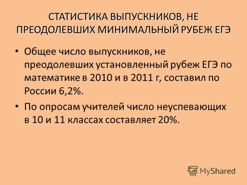 СТАТИСТИКА ВЫПУСКНИКОВ, НЕ ПРЕОДОЛЕВШИХ МИНИМАЛЬНЫЙ РУБЕЖ ЕГЭ Общее число выпускников, не преодолевших установленный рубеж ЕГЭ по математике в 2010 и в 2011 г, составил по России 6,2%. По опросам учителей число неуспевающих в 10 и 11 классах составля