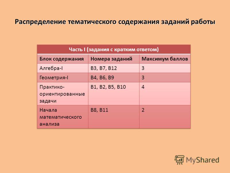 Распределение тематического содержания заданий работы
