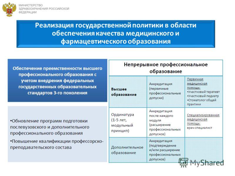 Реализация государственной политики в области обеспечения качества медицинского и фармацевтического образования