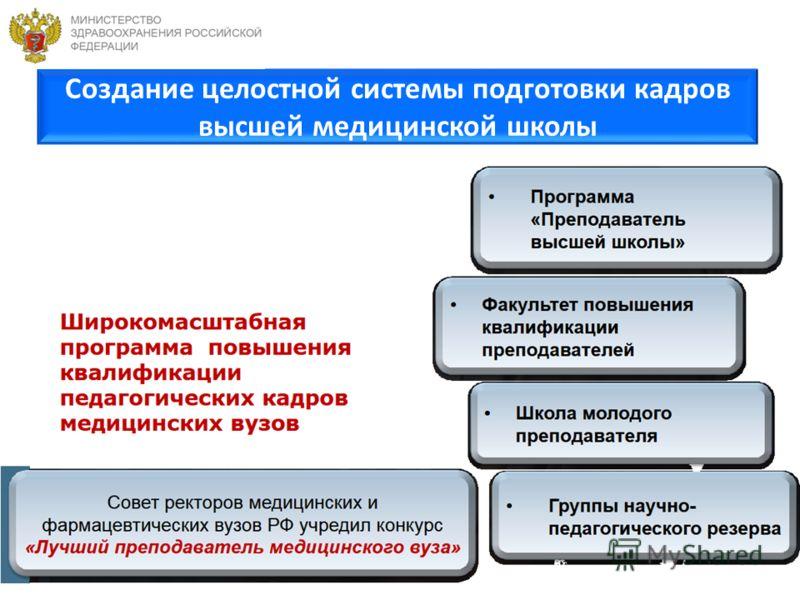 Создание целостной системы подготовки кадров высшей медицинской школы