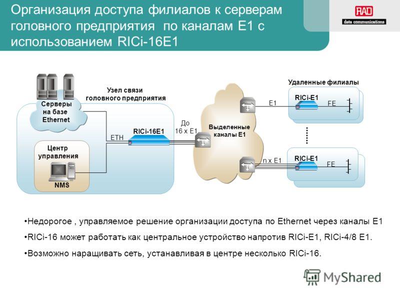 Организация доступа филиалов к серверам головного предприятия по каналам E1 с использованием RICi-16E1 Узел связи головного предприятия До 16 x E1 RICi-16E1 Выделенные каналы E1 RICi-E1 FE RICi-E1 FE Удаленные филиалы ETH Центр управления NMS n x E1