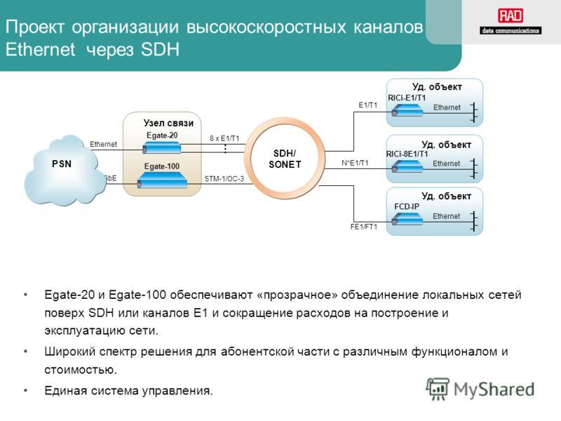 Узел связи 8 x E1/T1 Ethernet Egate-20 SDH/ SONET Egate-100 STM-1/OC-3 GbE PSN Egate-20 и Egate-100 обеспечивают «прозрачное» объединение локальных сетей поверх SDH или каналов E1 и сокращение расходов на построение и эксплуатацию сети. Широкий спект