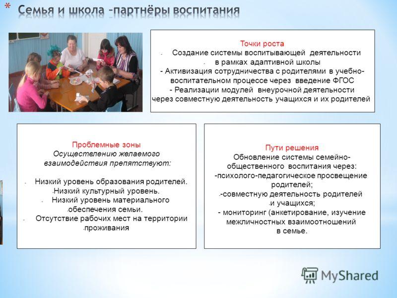 Точки роста - Создание системы воспитывающей деятельности - в рамках адаптивной школы - Активизация сотрудничества с родителями в учебно- воспитательном процессе через введение ФГОС - Реализации модулей внеурочной деятельности через совместную деятел