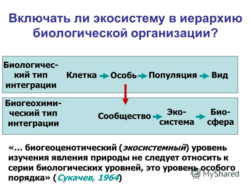 Включать ли экосистему в иерархию биологической организации? Биологичес- кий тип интеграции Биогеохими- ческий тип интеграции Клетка Особь Сообщество Популяция Эко- система Вид Био- сфера «… биогеоценотический (экосистемный) уровень изучения явления