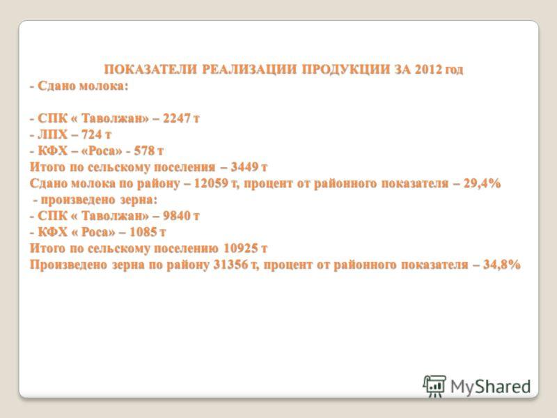 ПОКАЗАТЕЛИ РЕАЛИЗАЦИИ ПРОДУКЦИИ ЗА 2012 год - Сдано молока: - СПК « Таволжан» – 2247 т - ЛПХ – 724 т - КФХ – «Роса» - 578 т Итого по сельскому поселения – 3449 т Сдано молока по району – 12059 т, процент от районного показателя – 29,4% - произведено