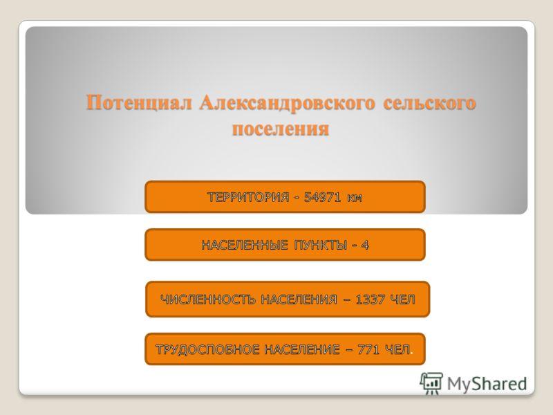 Потенциал Александровского сельского поселения