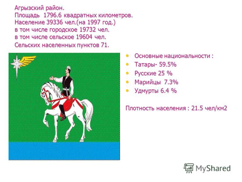 Агрызский район. Площадь 1796.6 квадратных километров. Население 39336 чел.(на 1997 год.) в том числе городское 19732 чел. в том числе сельское 19604 чел. Сельских населенных пунктов 71. Основные национальности : Основные национальности : Татары- 59.