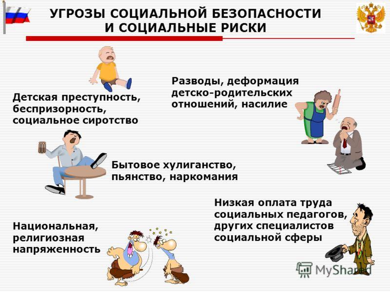 УГРОЗЫ СОЦИАЛЬНОЙ БЕЗОПАСНОСТИ И СОЦИАЛЬНЫЕ РИСКИ Детская преступность, беспризорность, социальное сиротство Бытовое хулиганство, пьянство, наркомания Национальная, религиозная напряженность Разводы, деформация детско-родительских отношений, насилие