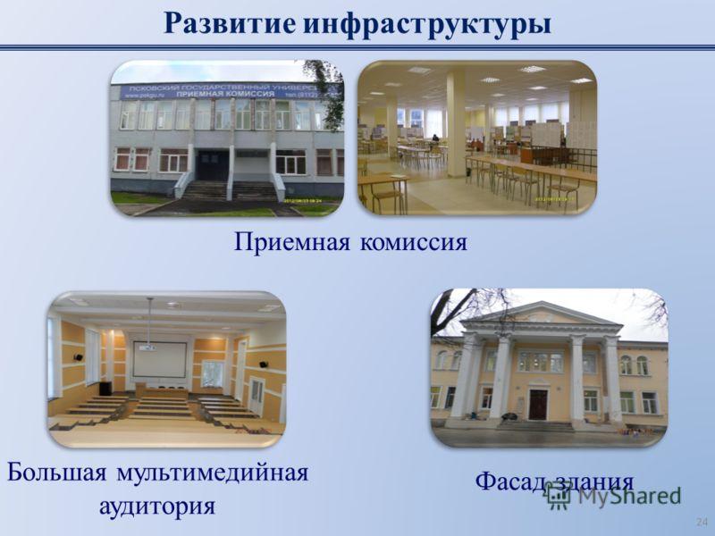Развитие инфраструктуры 24 Приемная комиссия Большая мультимедийная аудитория Фасад здания