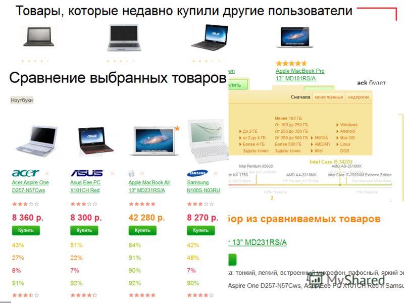 Интерактивные элементы (калькуляторы, формы заказов, корзины, рекомендаторы) Полифункциональные системы подбора Дополнительные навигационные элементы Рекомендательные сервисы Главное не перегрузить 14