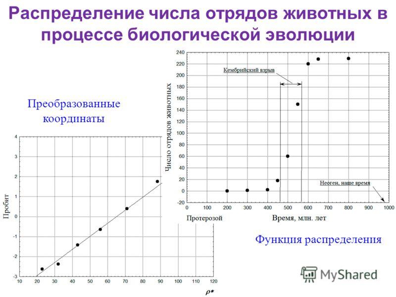 Распределение числа отрядов животных в процессе биологической эволюции, Преобразованные координаты Функция распределения