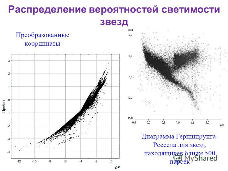 Распределение вероятностей светимости звезд, Преобразованные координаты Диаграмма Герцшпрунга- Рессела для звезд, находящихся ближе 500 парсек
