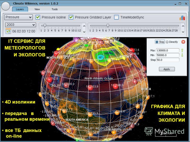 Wikience 4D изолинии передача в реальном времени все ТБ данных on-line ГРАФИКА ДЛЯ КЛИМАТА И ЭКОЛОГИИ IT СЕРВИС ДЛЯ МЕТЕОРОЛОГОВ И ЭКОЛОГОВ
