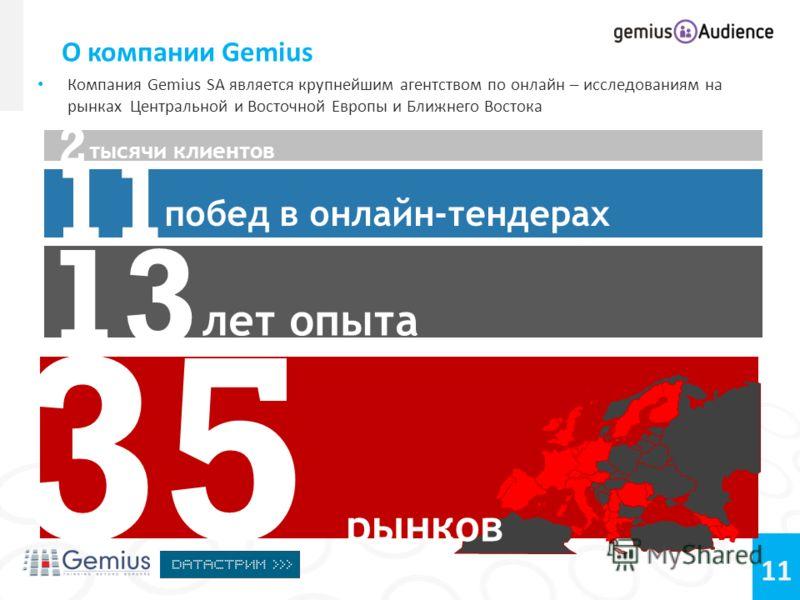 11 О компании Gemius тысячи клиентов 2 1 1313 3535 побед в онлайн-тендерах лет опыта рынков Компания Gemius SA является крупнейшим агентством по онлайн – исследованиям на рынках Центральной и Восточной Европы и Ближнего Востока