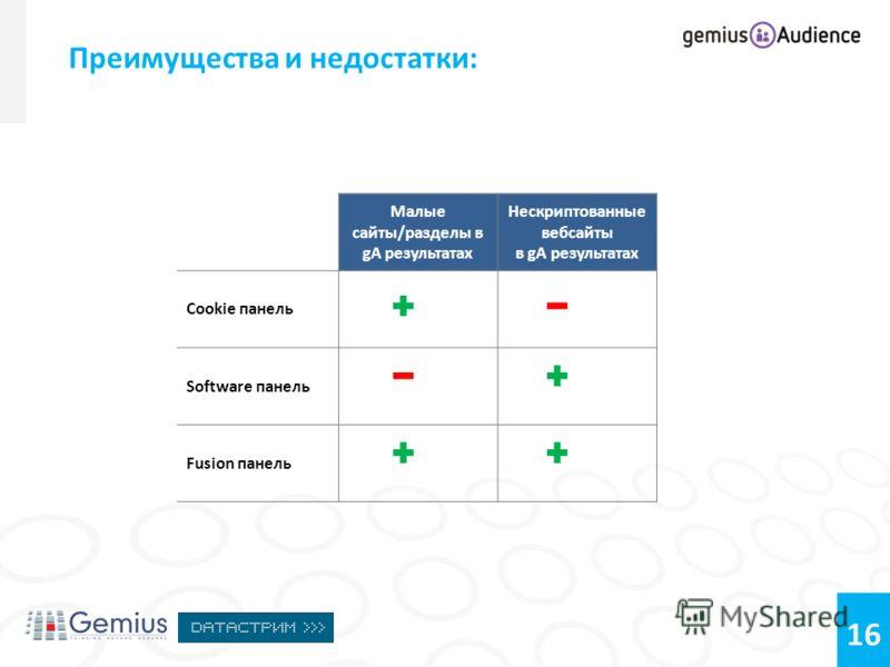 16 Преимущества и недостатки: Малые сайты/разделы в gA результатах Нескриптованные вебсайты в gA результатах Cookie панель Software панель Fusion панель