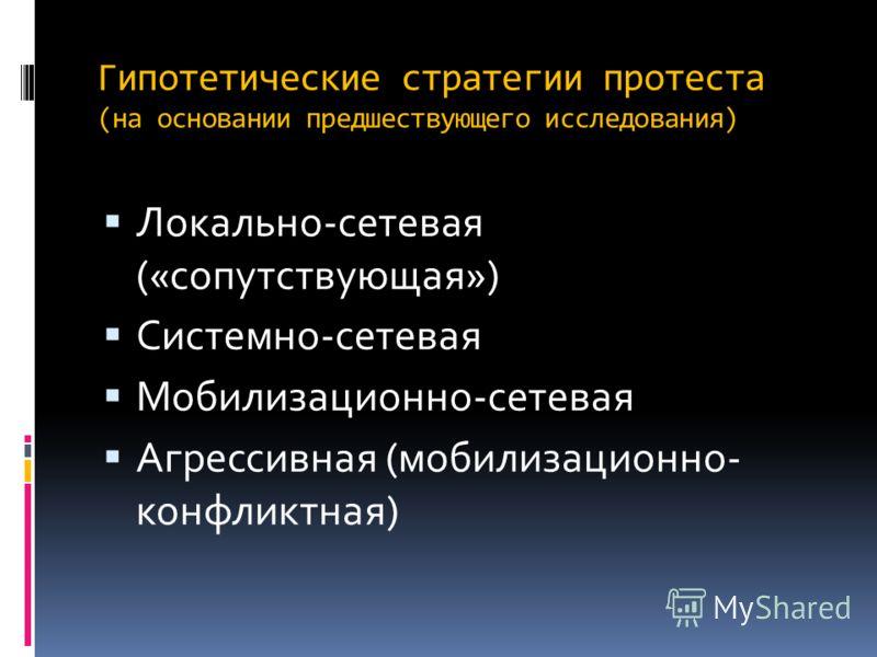 Гипотетические стратегии протеста (на основании предшествующего исследования) Локально-сетевая («сопутствующая») Системно-сетевая Мобилизационно-сетевая Агрессивная (мобилизационно- конфликтная)