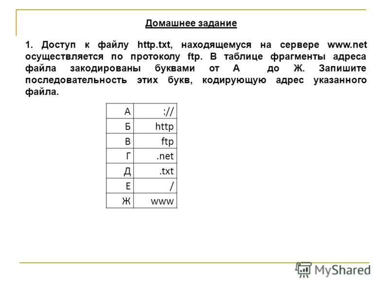 Домашнее задание 1. Доступ к файлу http.txt, находящемуся на сервере www.net осуществляется по протоколу ftp. В таблице фрагменты адреса файла закодированы буквами от А до Ж. Запишите последовательность этих букв, кодирующую адрес указанного файла. A