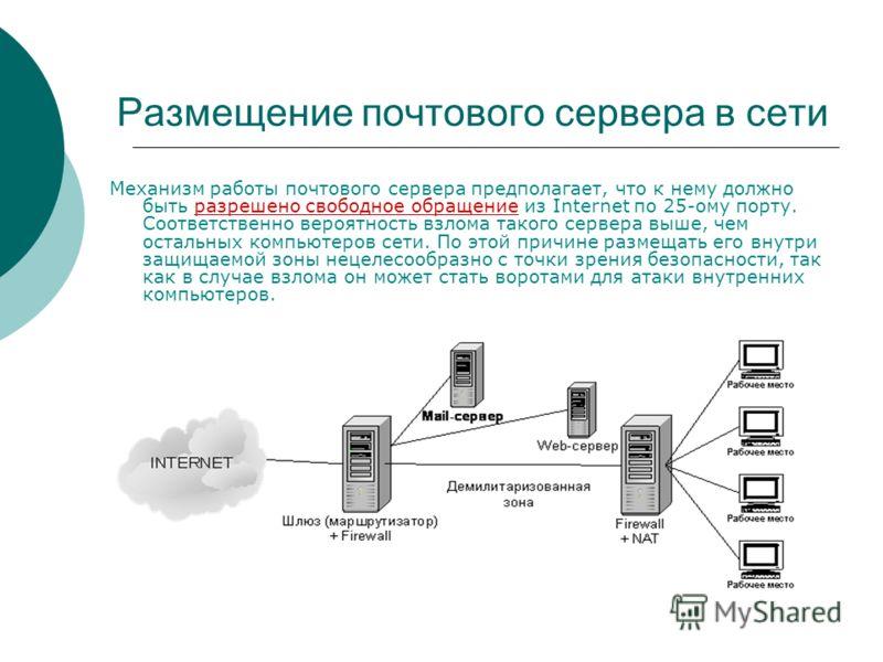 Размещение почтового сервера в сети Механизм работы почтового сервера предполагает, что к нему должно быть разрешено свободное обращение из Internet по 25-ому порту. Соответственно вероятность взлома такого сервера выше, чем остальных компьютеров сет