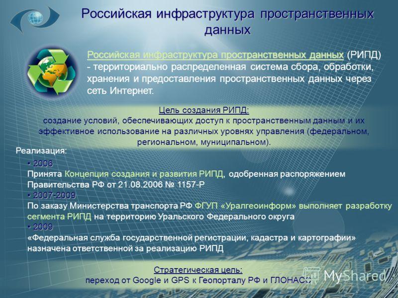 Российская инфраструктура пространственных данных Российская инфраструктура пространственных данных Российская инфраструктура пространственных данных (РИПД) - территориально распределенная система сбора, обработки, хранения и предоставления пространс