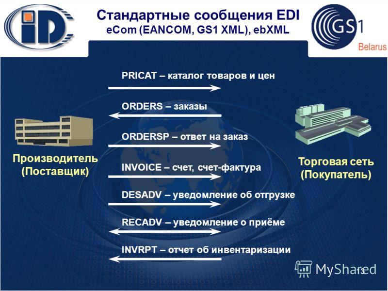 13 Стандартные сообщения EDI eCom (EANCOM, GS1 XML), ebXML Торговая сеть (Покупатель) Производитель (Поставщик) PRICAT – каталог товаров и цен ORDERS – заказы ORDERSP – ответ на заказ INVOICE – счет, счет-фактура DESADV – уведомление об отгрузке RECA