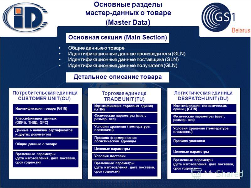 9 Основные разделы мастер-данных о товаре (Master Data ) Общие данные о товаре Идентификационные данные производителя (GLN) Идентификационные данные поставщика (GLN) Идентификационные данные получателя (GLN) Основная секция (Main Section) Детальное о