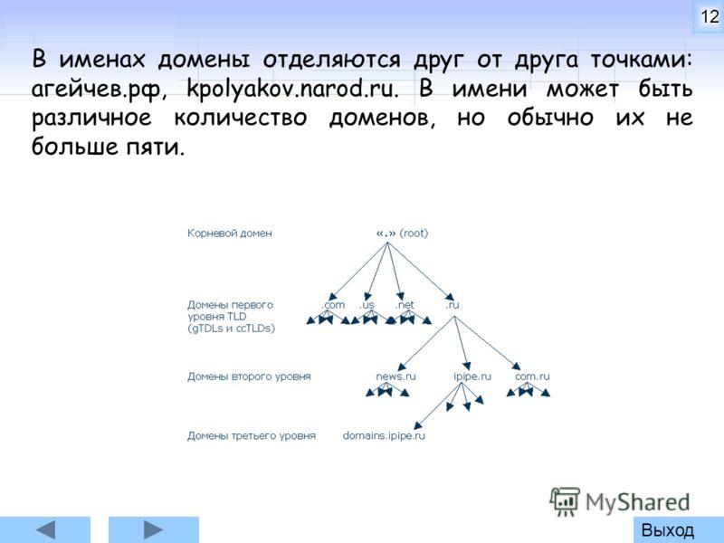 Выход12 В именах домены отделяются друг от друга точками: агейчев.рф, kpolyakov.narod.ru. В имени может быть различное количество доменов, но обычно их не больше пяти.