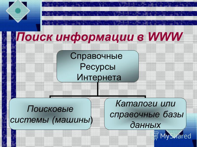 Всемирная паутина WWW Документы HTML передаются по сети Интернет при помощи протокола передачи данных HTTP. Клиент- программы для WWW имеют специальное название – браузеры. Браузеры – это специальные программы с помощью которых осуществляется просмот