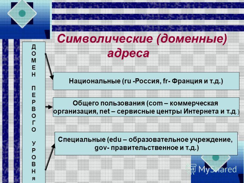 Символические (доменные) адреса Для удобства физические адреса заменяют на символические – набор слов, разделенных точкой. Каждое слово – домен (область, территория). Домены делятся по уровням, самый правый в адресе домен называется доменом первого (