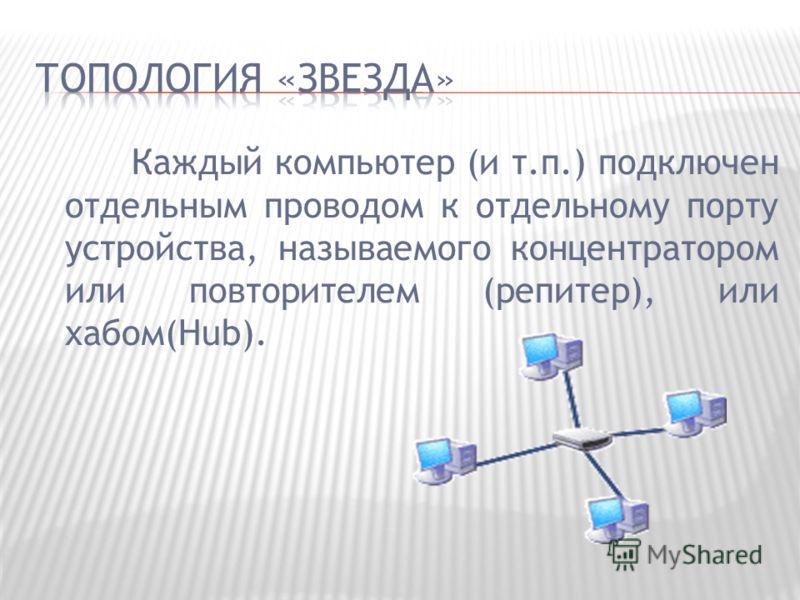Каждый компьютер (и т.п.) подключен отдельным проводом к отдельному порту устройства, называемого концентратором или повторителем (репитер), или хабом(Hub).