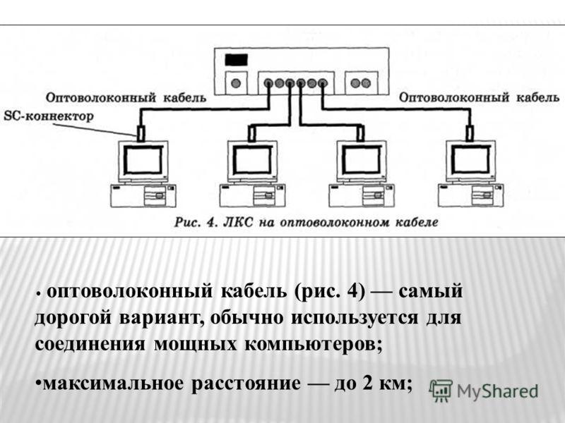 оптоволоконный кабель (рис. 4) самый дорогой вариант, обычно используется для соединения мощных компьютеров; максимальное расстояние до 2 км;