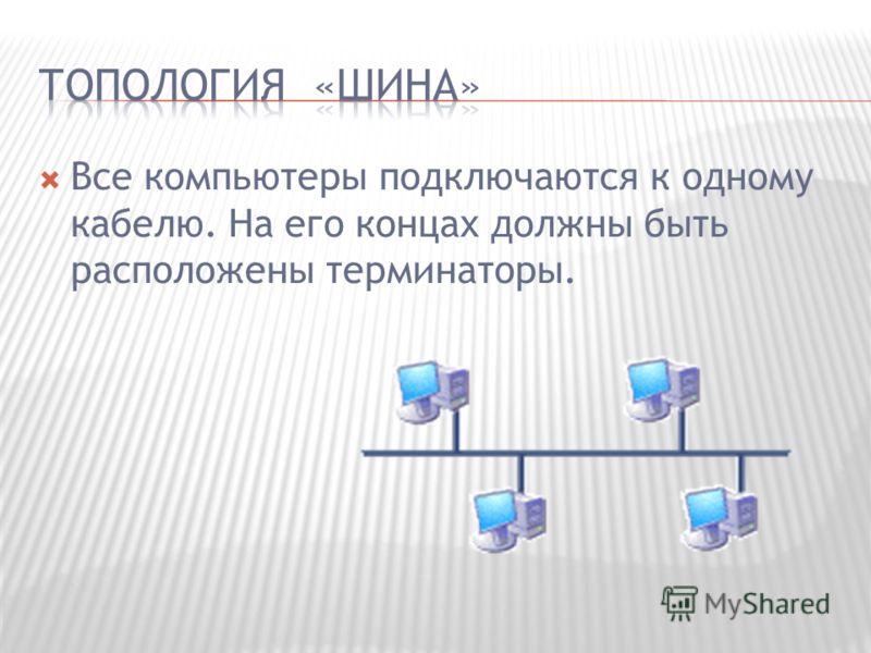 Все компьютеры подключаются к одному кабелю. На его концах должны быть расположены терминаторы.