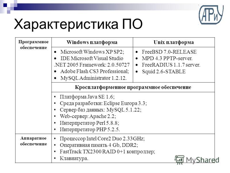 Характеристика ПО Программное обеспечение Windows платформаUnix платформа Microsoft Windows XP SP2; IDE Microsoft Visual Studio.NET 2005 Framework: 2.0.50727 Adobe Flash CS3 Professional; MySQL Administrator 1.2.12. FreeBSD 7.0-RELEASE MPD 4.3 PPTP-s