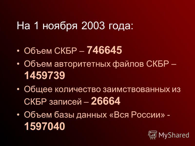 На 1 ноября 2003 года: Объем СКБР – 746645 Объем авторитетных файлов СКБР – 1459739 Общее количество заимствованных из СКБР записей – 26664 Объем базы данных «Вся России» - 1597040
