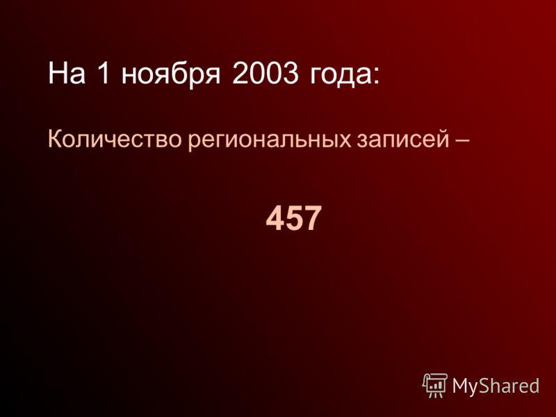 На 1 ноября 2003 года: Количество региональных записей – 457