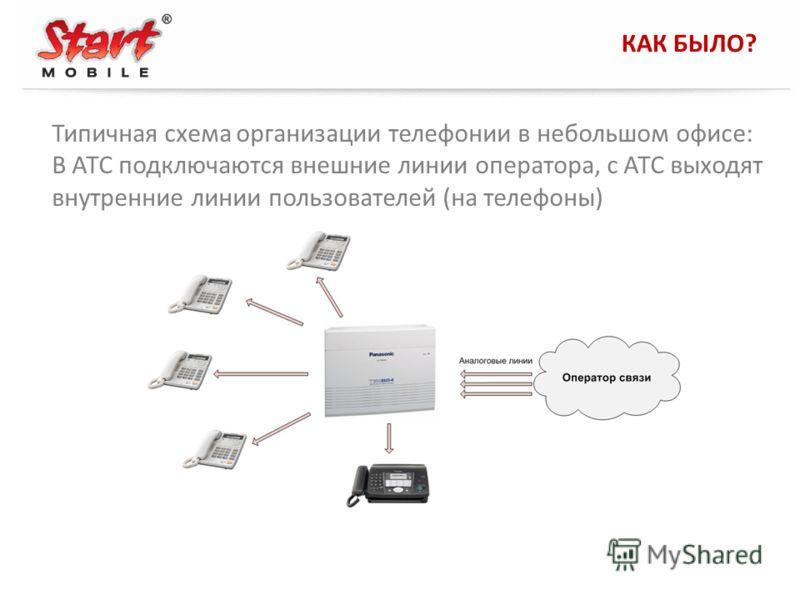 Типичная схема организации телефонии в небольшом офисе: В АТС подключаются внешние линии оператора, с АТС выходят внутренние линии пользователей (на телефоны) КАК БЫЛО?