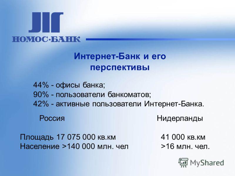 Интернет-Банк и его перспективы 44% - офисы банка; 90% - пользователи банкоматов; 42% - активные пользователи Интернет-Банка. Россия Нидерланды Площадь 17 075 000 кв.км 41 000 кв.км Население >140 000 млн. чел>16 млн. чел.