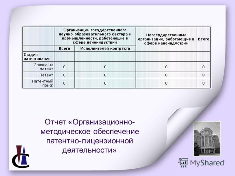 Отчет «Организационно- методическое обеспечение патентно-лицензионной деятельности»