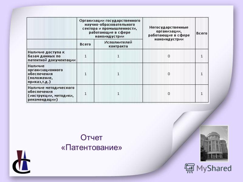 Отчет «Патентование»